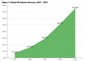 vr business in 2021