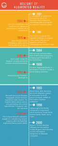 history of augmented reality