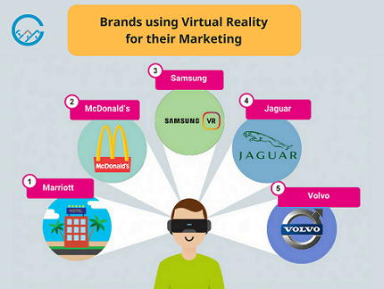 Brands using Virtual Reality