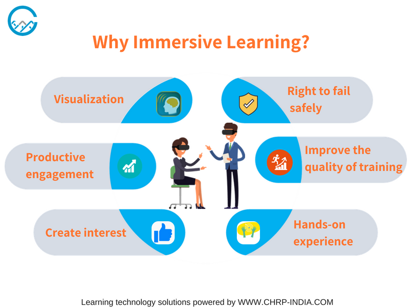 virtual reality as immersive learning