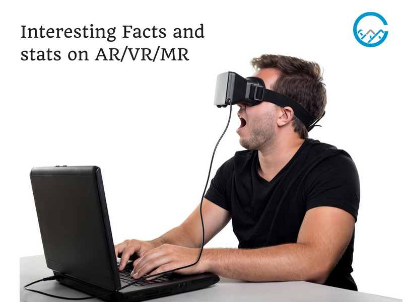 Interesting facts and stats on ARVRMR