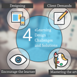 instructional Designer eLearning