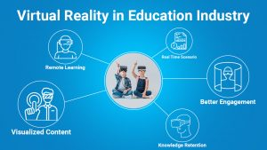 Benefits-of-VR-in-Education-Industry