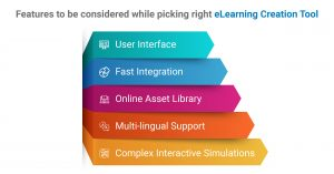 Features to be considered while picking right eLearning Creation Tool