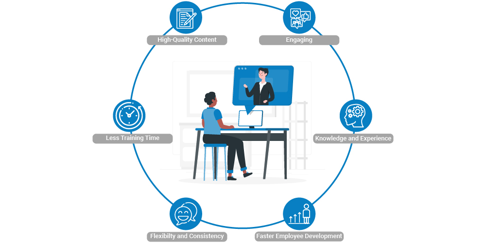 benefits of elearning in retail industry